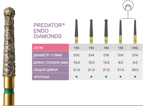 Predator Turbo Diamonds