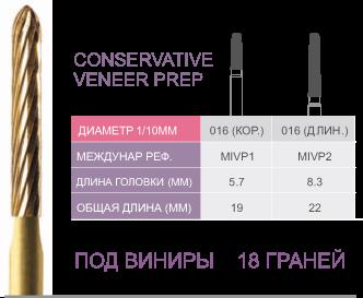 Conservative Venner Prep